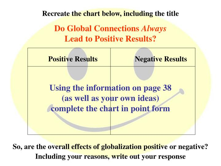 Do Global Connections