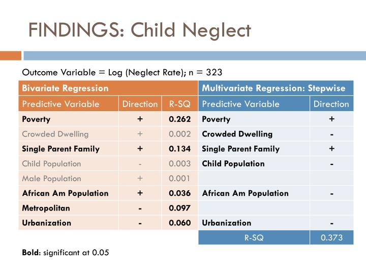 FINDINGS: Child Neglect