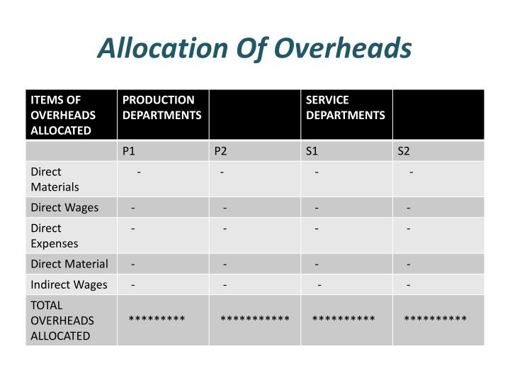 Allocation Of Overheads