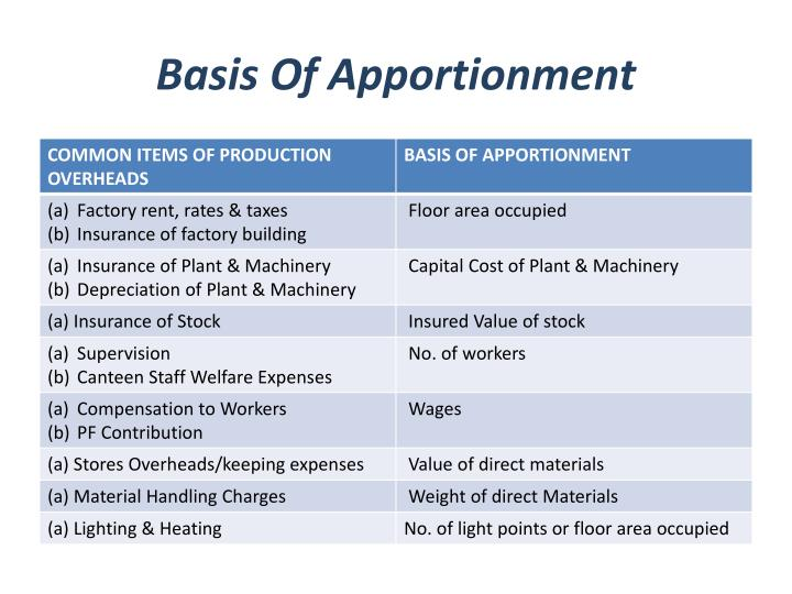 Basis Of Apportionment