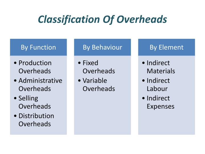 Classification Of Overheads