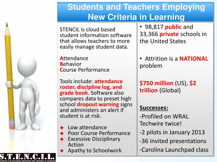 students and teachers employing new criteria in learning n.