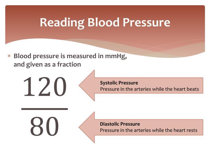Reading Blood Pressure