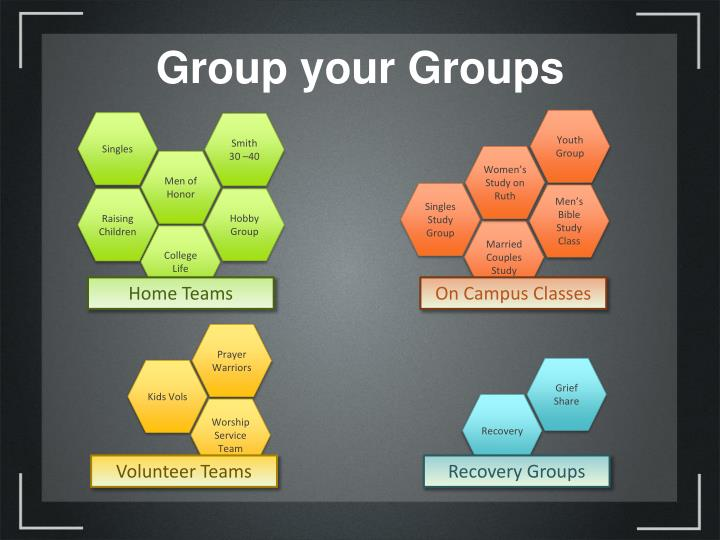 Group your Groups