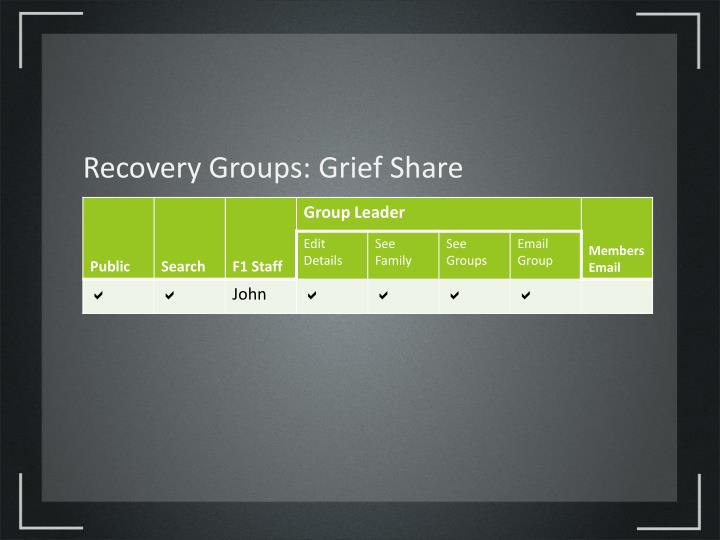 Recovery Groups: Grief Share