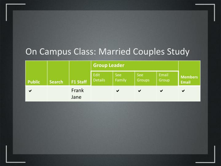 On Campus Class: Married Couples Study