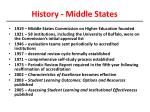 history middle states