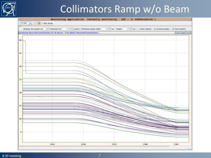 Collimators Ramp w/o Beam