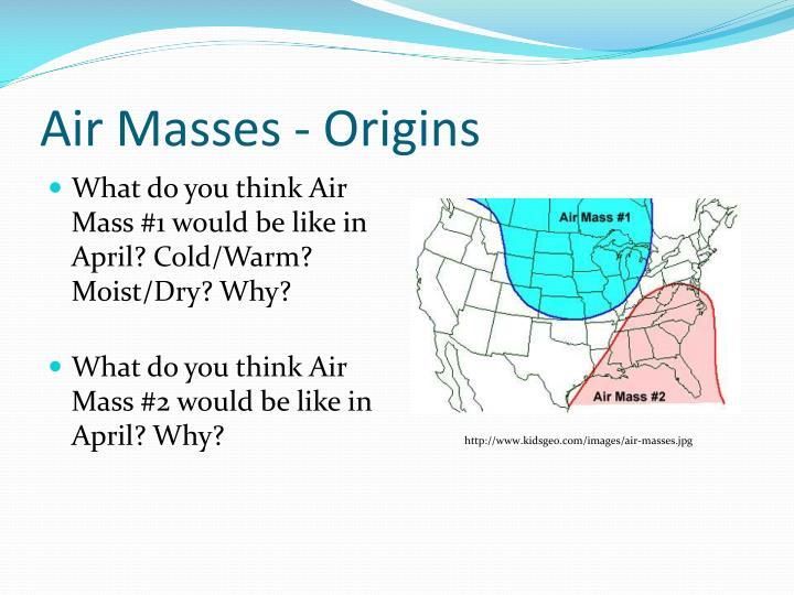 Air masses origins