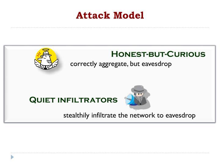 Attack Model