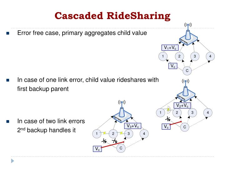 In case of one link error, child value rideshares with