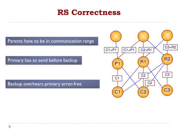 RS Correctness
