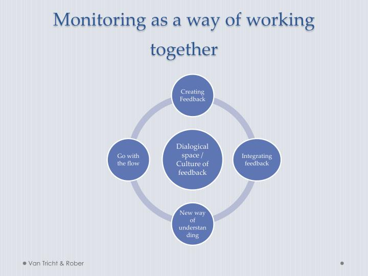 Monitoring as a way of