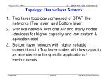 topology double layer network