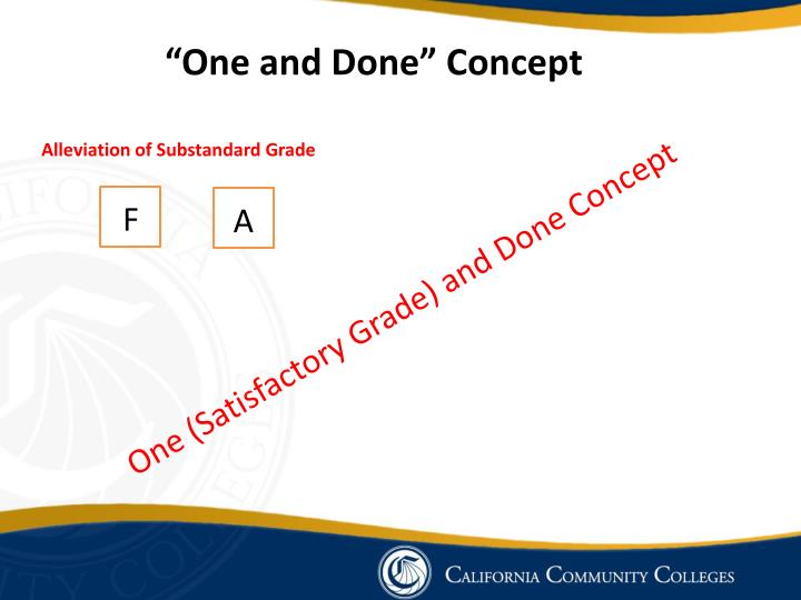 """""""One and Done"""" Concept"""