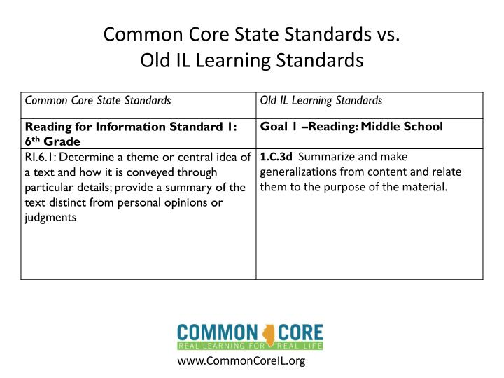 PPT - Common Core State Standards vs  Old IL Learning Standards