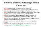 timeline of events affecting chinese canadians