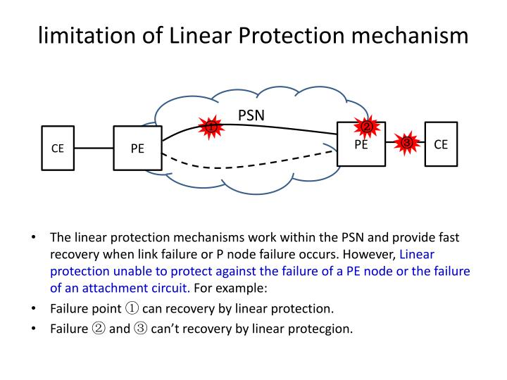 Limitation of linear protection mechanism