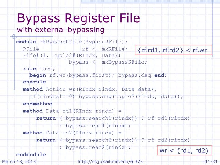 Bypass Register File