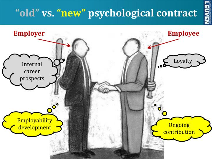 Ppt Old Vs New Psychological Contract Powerpoint Presentation