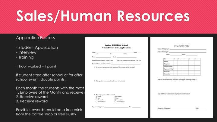Sales/Human Resources