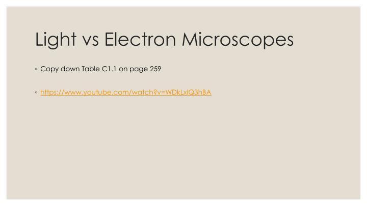 Light vs Electron Microscopes