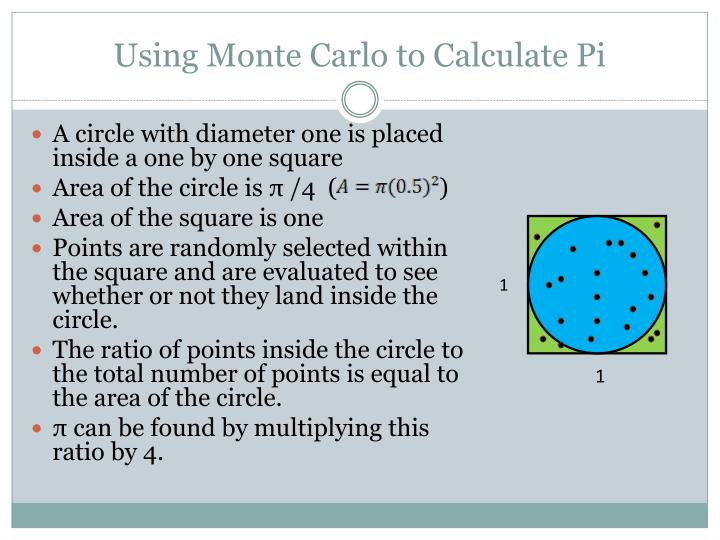 Using Monte Carlo to Calculate Pi