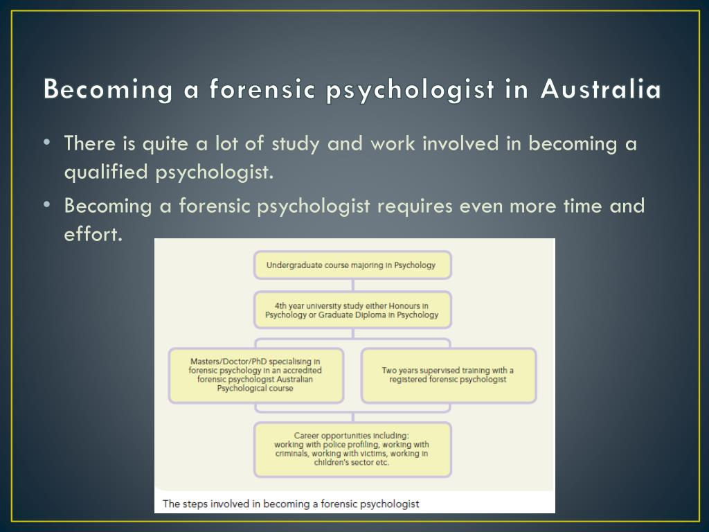 Ppt Forensic Psychology Powerpoint Presentation Free Download Id 2520083