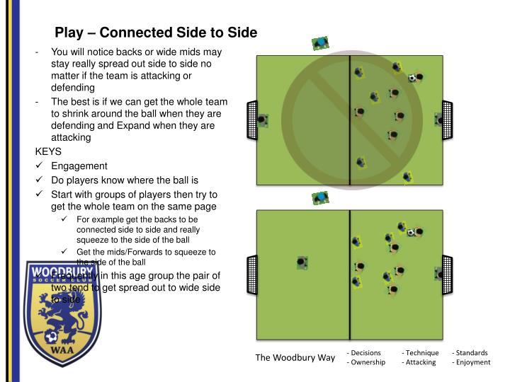 Play – Connected Side to Side