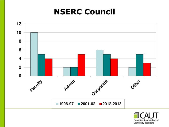 NSERC Council
