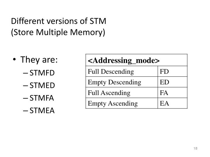 Different versions of STM