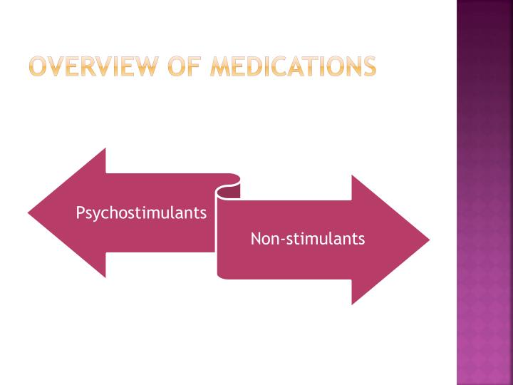 Overview of medications