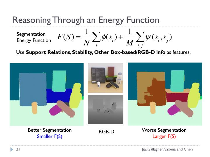 Reasoning Through an Energy Function