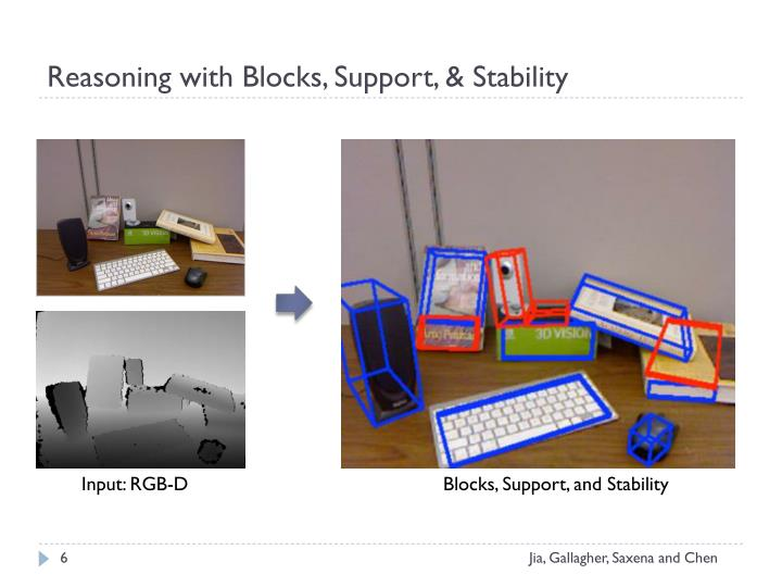 Reasoning with Blocks, Support, & Stability