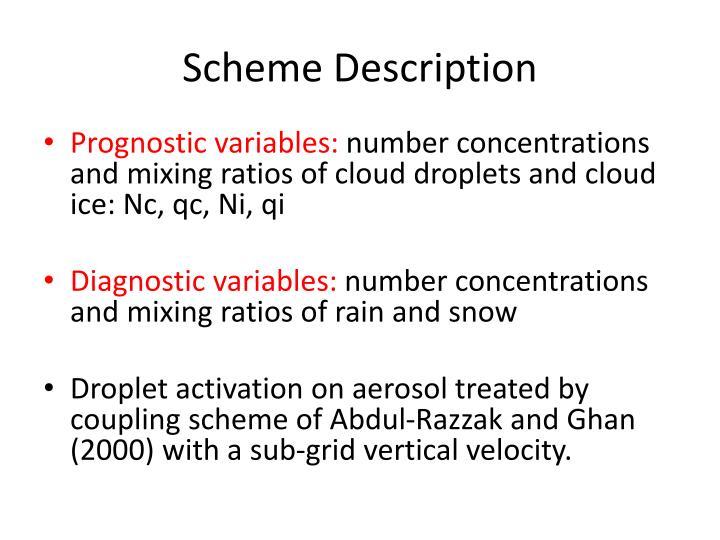 Scheme description