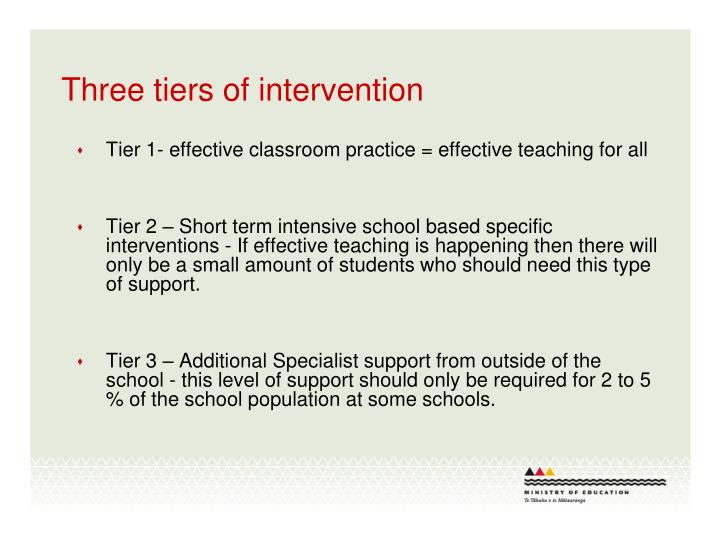 Three tiers of intervention