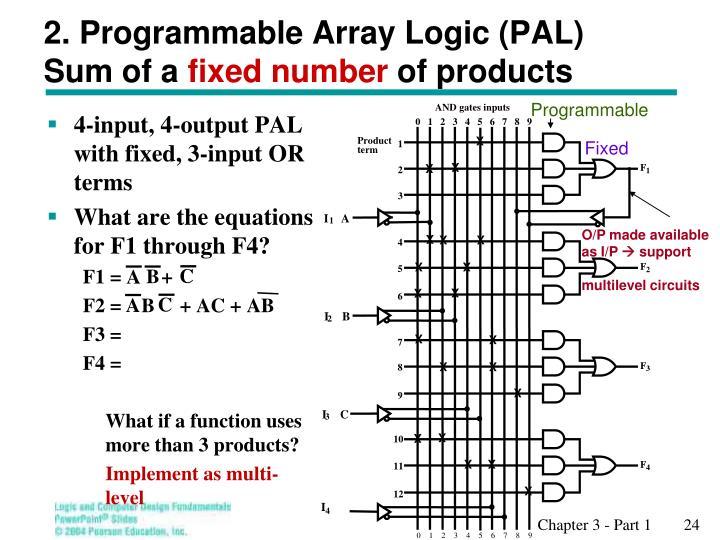 2. Programmable Array Logic (PAL)
