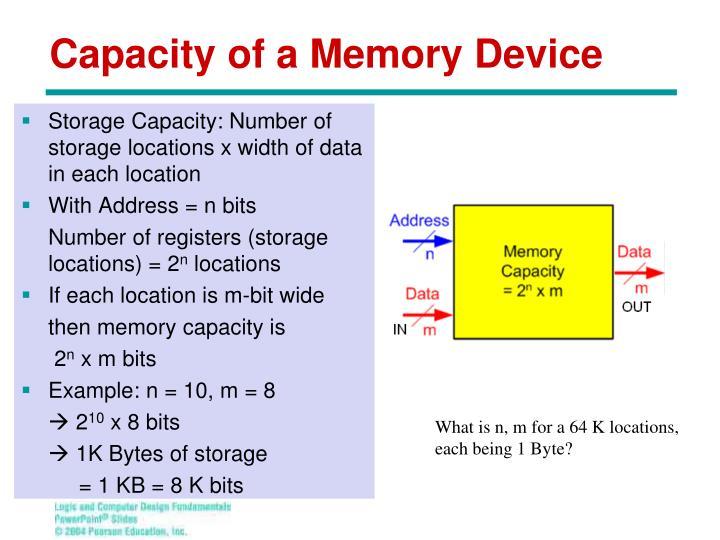 Capacity of a Memory Device