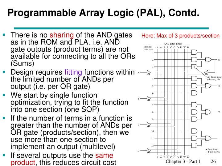 Programmable Array Logic (PAL), Contd.