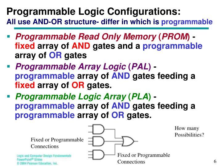 Programmable Logic Configurations: