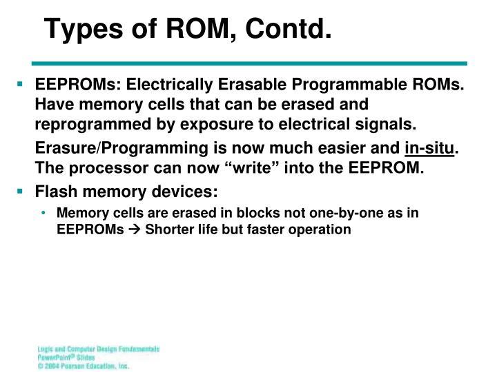 Types of ROM, Contd.