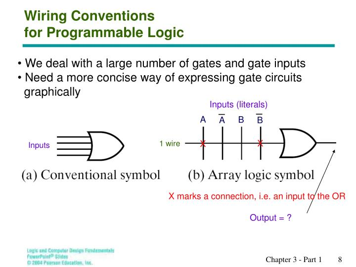 Wiring Conventions