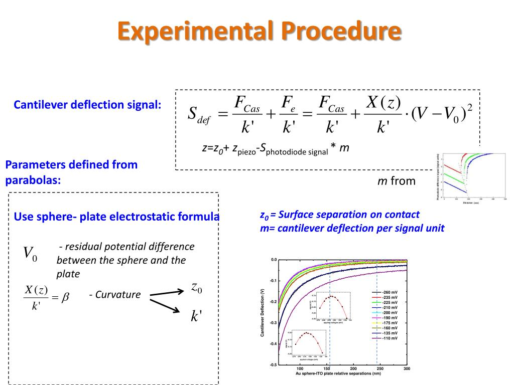 PPT - Motivation to measure Casimir force with Indium Tin