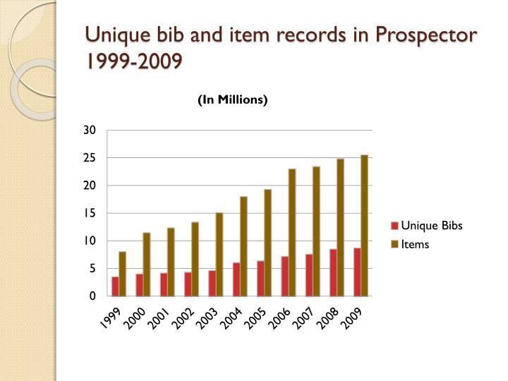 Unique bib and item records in Prospector