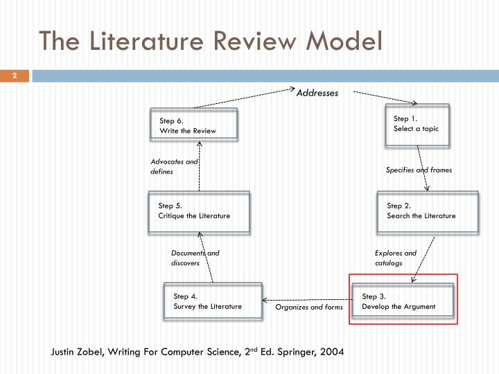 The literature review model