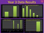 year 3 data results
