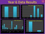 year 6 data results