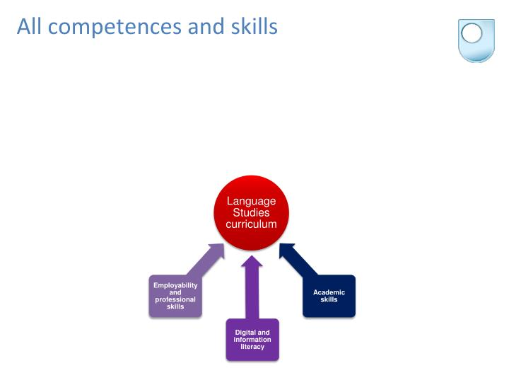 All competences and skills