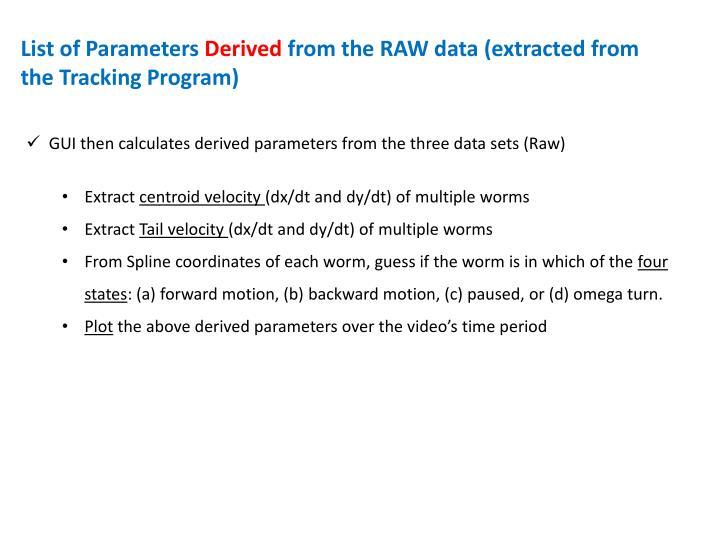 List of Parameters