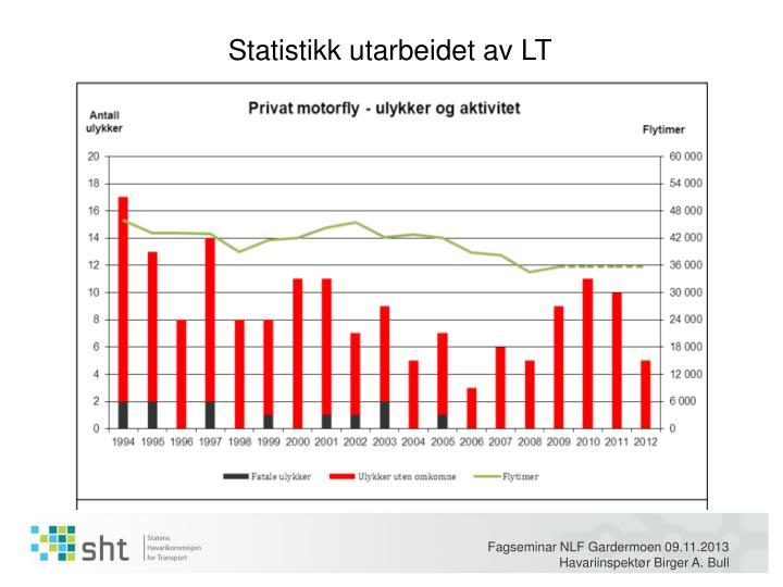 Statistikk utarbeidet av LT